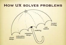 چتر تجربه کاربری