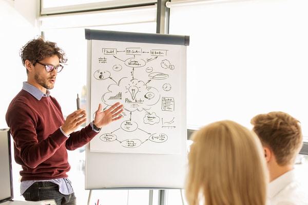 برنامه بازاریابی یا Marketing Plan در کسب و کار چیست؟